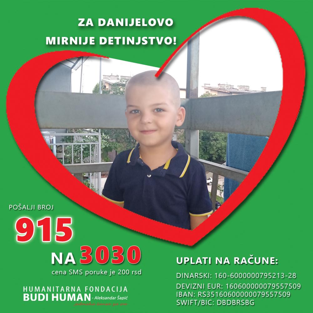 Данијел Мандић